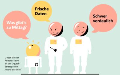 Jo und der Wolfs Digital-Kontroverse. Heute: Data Science versus reales Beobachten, Sprechen und Lernen.